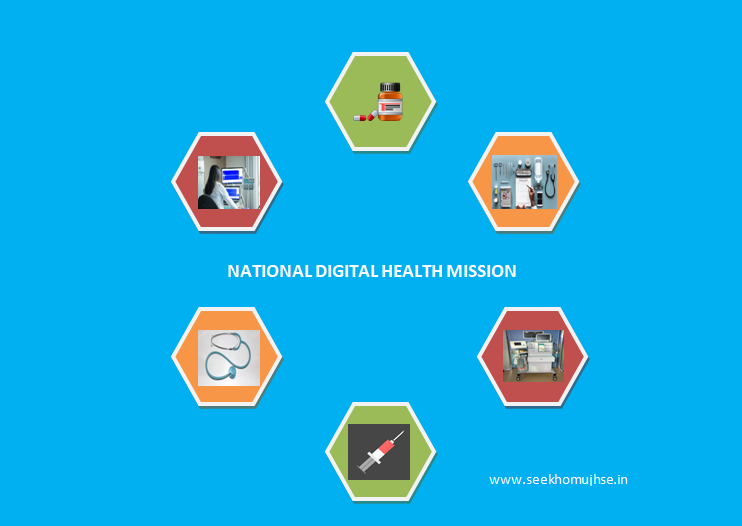 Nation digital health mission full detail