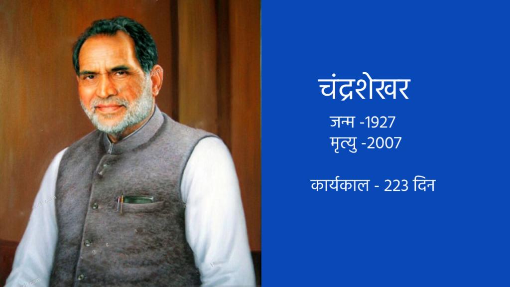 भारत के आठवें प्रधानमंत्री