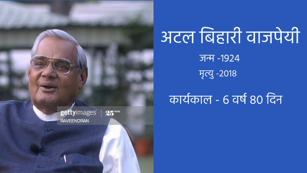 भारत के दसवें प्रधानमंत्री